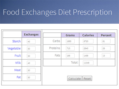 Food Exchanges Diet Prescription
