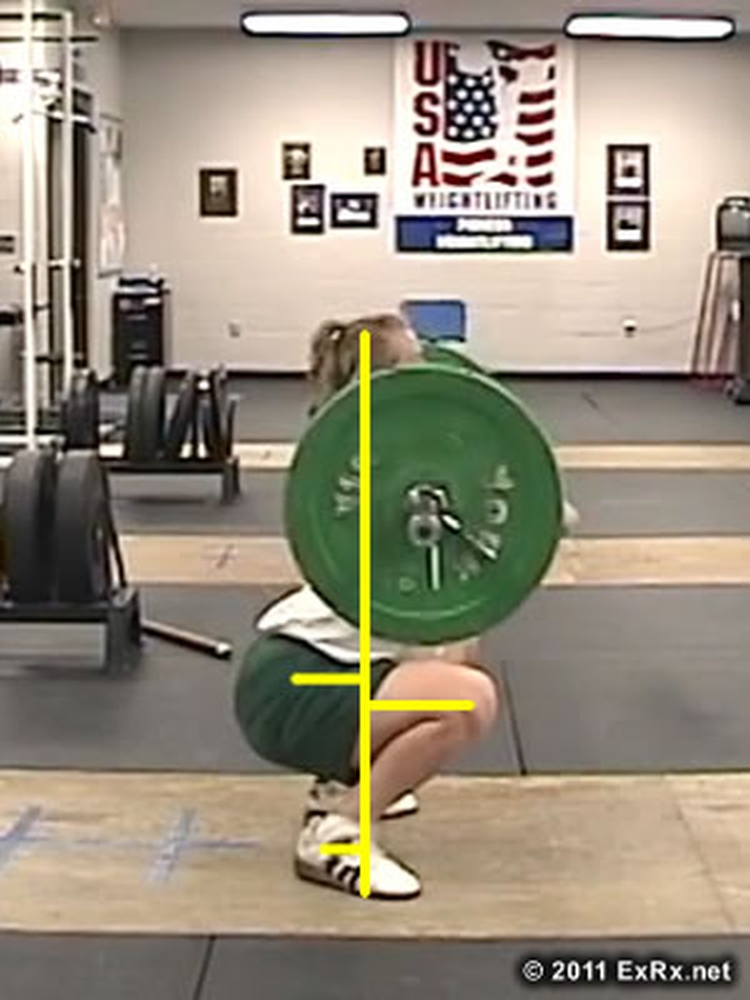 Olympic-style Front Squat Qualitative Torque Analysis